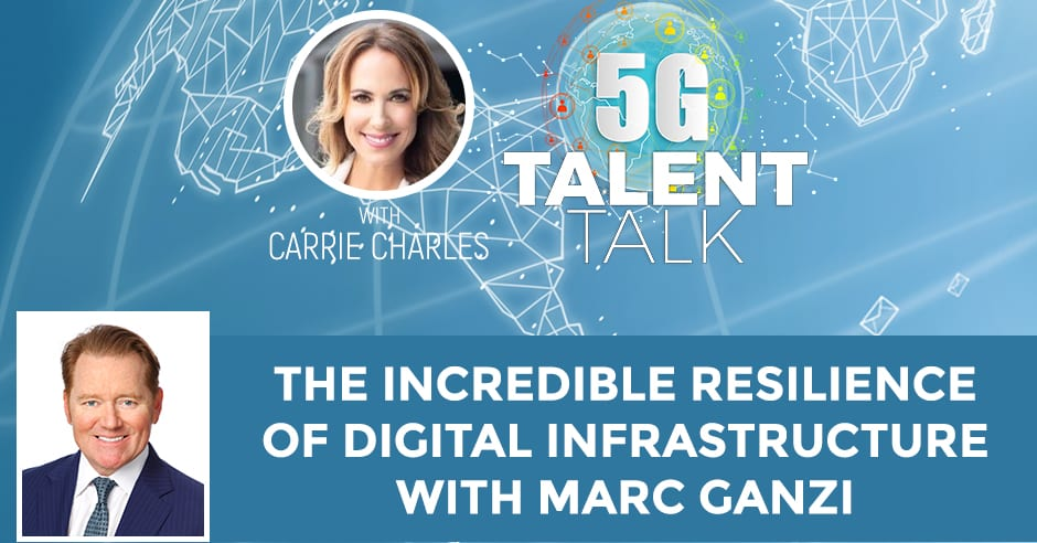 The Incredible Resilience Of Digital Infrastructure With Marc Ganzi